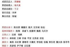 网曝《披荆斩棘的哥哥》初选名单:吴彦祖张翰等
