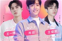 2020最美星榜样TOP3实至名归,未来无限精彩!